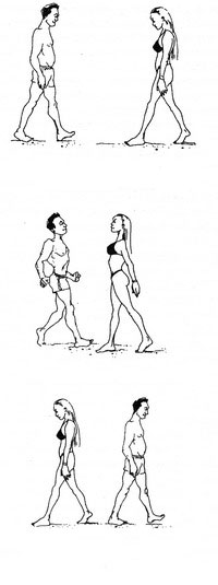 seksualnie-zhesti-i-signali